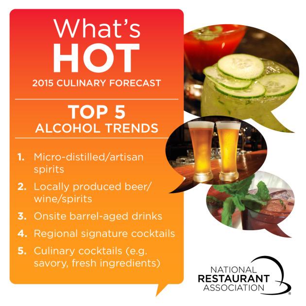WhatsHot2015-Top5_Alcohol_1200x1200