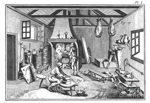 Sajtkészítés a 18. században