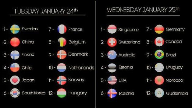 A 2017. január 24-25-én Lyonban megrendezett Bocuse d'Or világdöntő 24 résztvevője