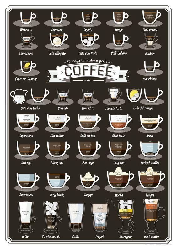 kávéfajkták