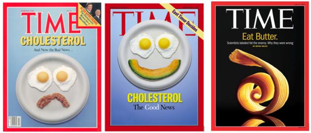 A Time Magazin címlapjai: 1984-ben a rossz hír, hogy a koleszterin rossz. 1999-ben a jó hír az, hogy a koleszterin mégis jó, 2014-ben pedig már az állati eredetű, telített zsírokban gazdag vaj fogyasztására buzdít fogyasztására biztat a Time címlapja